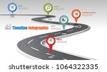 business road map timeline... | Shutterstock .eps vector #1064322335