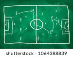 the scheme of the game....   Shutterstock . vector #1064388839