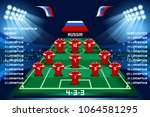 soccer starting lineup squad ... | Shutterstock .eps vector #1064581295