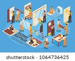 home repair renovation interior ... | Shutterstock .eps vector #1064736425