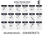 Guitar Chords  E  Em  Em7 ...
