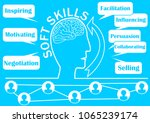 soft skills presentation... | Shutterstock .eps vector #1065239174