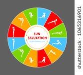 yoga exercise sun salutation... | Shutterstock .eps vector #1065316901