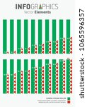 set of green and red percentage ... | Shutterstock .eps vector #1065596357