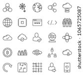thin line icon set   web camera ... | Shutterstock .eps vector #1065725087