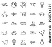 thin line icon set   paper... | Shutterstock .eps vector #1065766334