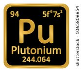periodic table element... | Shutterstock .eps vector #1065806654