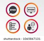 byod icons. human with notebook ... | Shutterstock .eps vector #1065867131