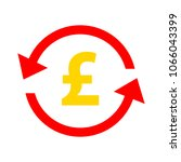 pound icon  vector pound sign... | Shutterstock .eps vector #1066043399