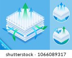 layered material while offering ... | Shutterstock .eps vector #1066089317