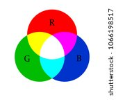 the color circle mix of colors. ... | Shutterstock .eps vector #1066198517