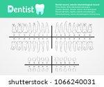 Dental Record  Odonto...