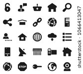 flat vector icon set   earth... | Shutterstock .eps vector #1066413047