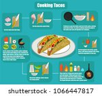 flat infographics cooking... | Shutterstock .eps vector #1066447817