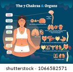 7 chakra healing and... | Shutterstock .eps vector #1066582571