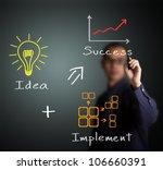 business man writing concept... | Shutterstock . vector #106660391