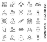 thin line icon set   meeting... | Shutterstock .eps vector #1066606151
