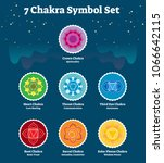 7 chakras symbol collection... | Shutterstock .eps vector #1066642115