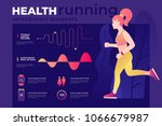 infographics on benefits of... | Shutterstock .eps vector #1066679987