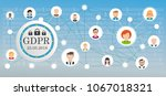 gdpr button with eu flag and... | Shutterstock .eps vector #1067018321