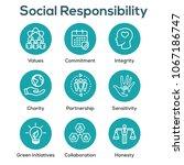 social responsibility outline... | Shutterstock .eps vector #1067186747