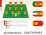 spain football team infographic ... | Shutterstock .eps vector #1067292491