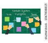 kanban project management... | Shutterstock . vector #1067838815