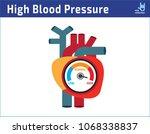 arterial high blood pressure... | Shutterstock .eps vector #1068338837