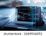 stock market data display on... | Shutterstock . vector #1069016051
