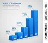 statistics business 3d graph... | Shutterstock .eps vector #1069030781