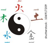 Chinese signs of elements and yin yang symbol