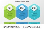 three hexagons with price...   Shutterstock .eps vector #1069233161