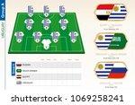 uruguay football team...   Shutterstock .eps vector #1069258241