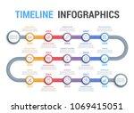 timeline infographics template... | Shutterstock .eps vector #1069415051