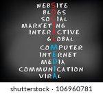 conceptual social media... | Shutterstock .eps vector #106960781