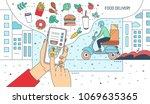 modern banner with hands... | Shutterstock .eps vector #1069635365