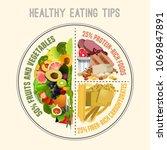 healthy eating plate.... | Shutterstock .eps vector #1069847891