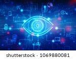 biometric screening eye ...   Shutterstock . vector #1069880081