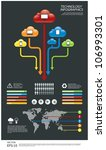 info graphic  technology... | Shutterstock .eps vector #106993301