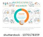 line illustration of... | Shutterstock .eps vector #1070178359