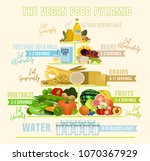 the vegan food pyramid. vector... | Shutterstock .eps vector #1070367929
