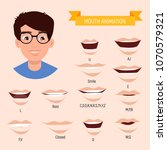 male mouth animation. phoneme... | Shutterstock .eps vector #1070579321