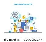smartphone application....