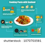 flat infographics  cooking... | Shutterstock .eps vector #1070703581