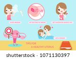 woman with uterine on the blue... | Shutterstock .eps vector #1071130397