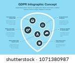 european gdpr infographic... | Shutterstock .eps vector #1071380987