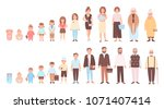 concept of life cycles of man... | Shutterstock . vector #1071407414