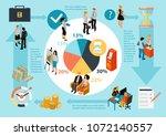 bank service isometric... | Shutterstock .eps vector #1072140557