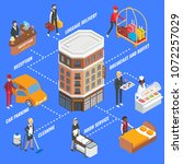 hotel service infographics....   Shutterstock .eps vector #1072257029
