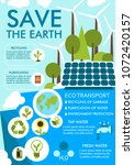 save earth banner for ecology... | Shutterstock .eps vector #1072420157